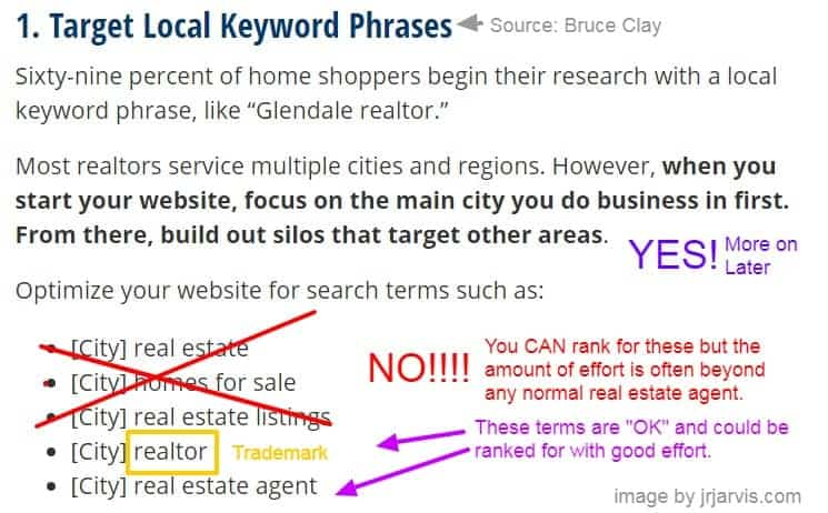 Real Estate SEO Local